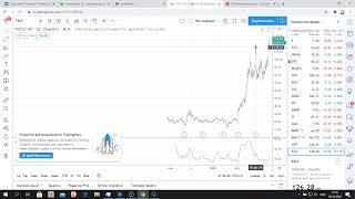 """мастер-класс """" Технический взгляд на фондовый рынок Московской Биржи""""."""