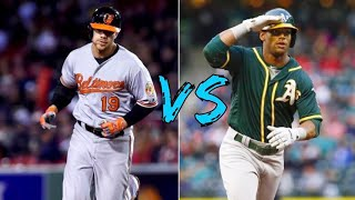 Chris Davis VS Khris Davis