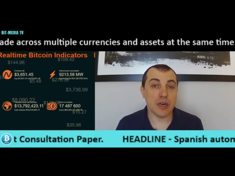 Operating a Business with Cryptocurrency International Crypto News Live Stream