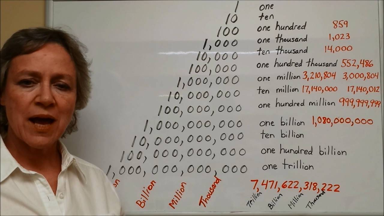 how to write big numbers Scientific notation is a standard way of writing very large and very small numbers so that they're easier to both compare and use in computations to write in.
