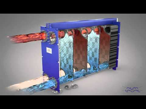 Alfa Laval liquid/liquid gasketed plate-and-frame heat exchanger