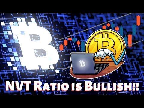 Bitcoin's NVT Ratio Is Looking Bullish