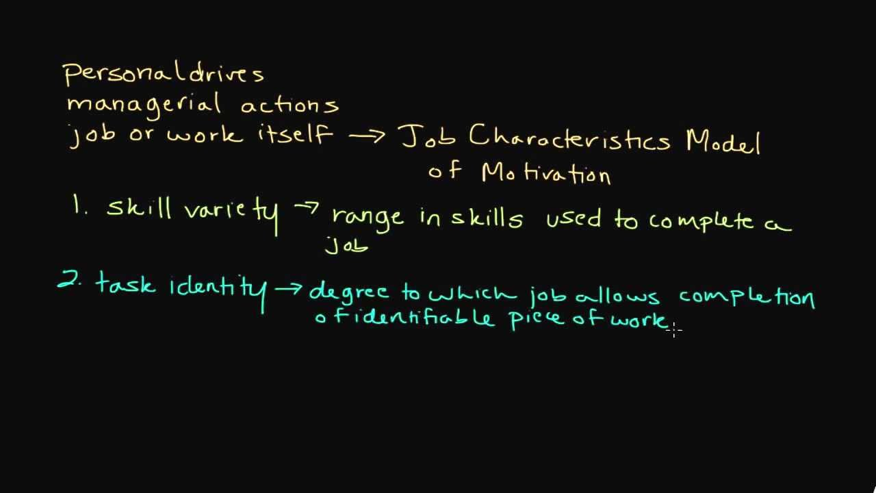 episode the job characteristics model of motivation part  episode 85 the job characteristics model of motivation part 1