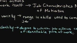 Episode 85: The Job Characteristics Model of Motivation, Part 1