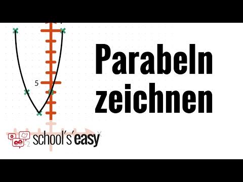 Exponentialfunktion aufstellen a^x mit einem gegebenen Punkt   Mathe by Daniel Jung from YouTube · Duration:  2 minutes 24 seconds
