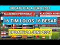 16 TIM LOLOS 16 BESAR EURO 2021,! UPDATE KLASEMEN EURO 2021,! DAFTAR TIM LOLOS 16 BESAR EURO 2021