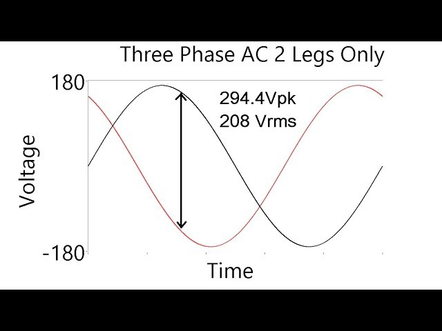 [DIAGRAM_1JK]  120V from both 240V single phase and 208V 3 phase systems? - YouTube | 208 1 Phase Lighting Wiring Diagram |  | YouTube