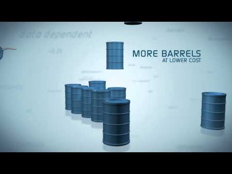 Content Management in the Oil & Gas Industry
