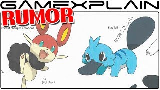 RUMOR: Convincing Artwork of Gen 8 Pokémon Have Appeared, But Inconsistencies Point to It Being Fake