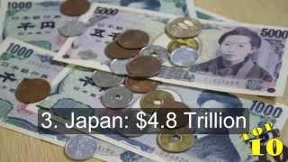 Top 10 Biggest Economies in the World 2014