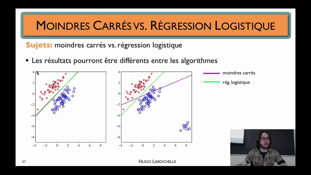 apprentissage automatique  4 7    classification lin u00e9aire