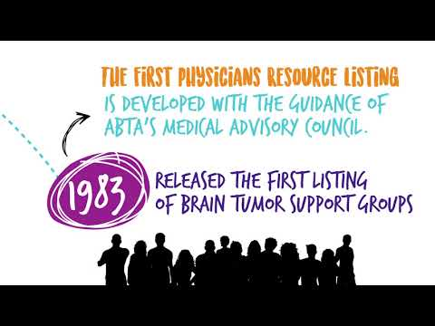 American Brain Tumor Association, 45 Years Of Patient Services