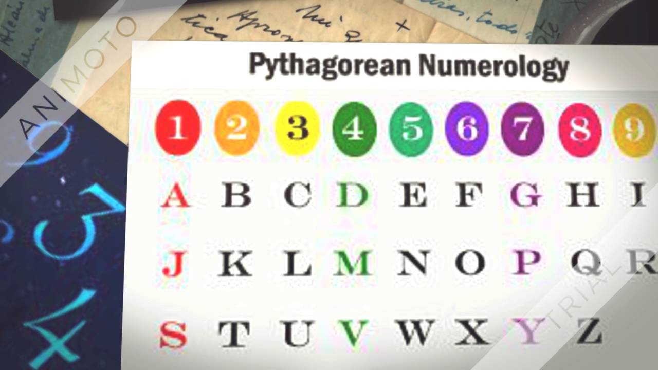 Numerology Master Number 11 22 33 44 Astrology of the deep 1080p