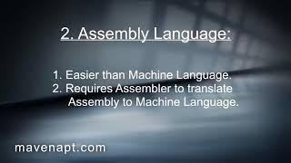 1  What is Programming Language   Urdu Tutorials