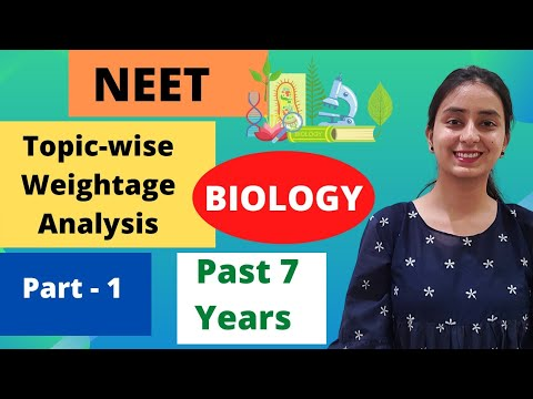 NEET 2021 | BIOLOGY | 5 Most IMPORTANT Chapters | Topic-wise Weightage