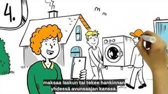 Selitysvideo - Kotimaanapu - Piirrosvideo