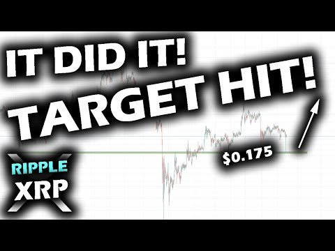 UNREAL PRICE HIT as the Ripple XRP Price Chart SLAMS the $0.175 Support Strange Bitcoin News