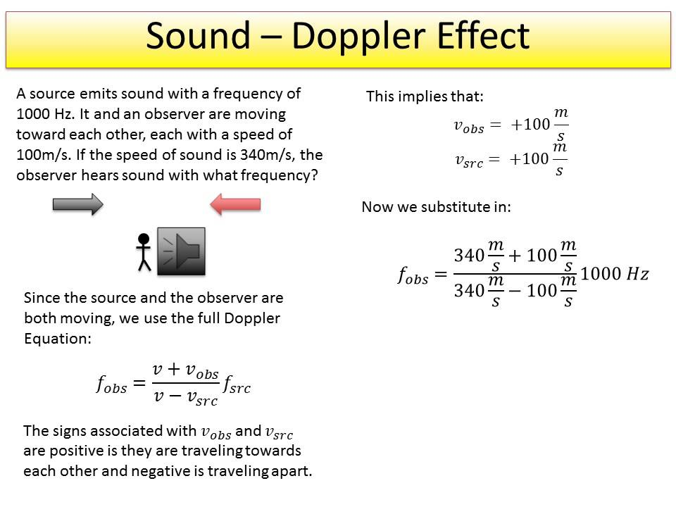 5 sound doppler effect example youtube