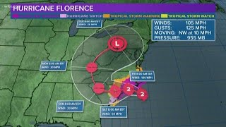 Hurricane Florence Forecast: Storm Now Getting Close to Carolinas Coast