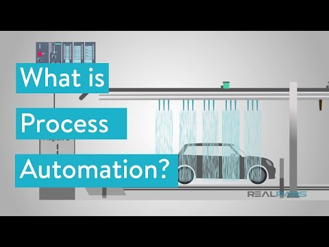 What is Process Automation?
