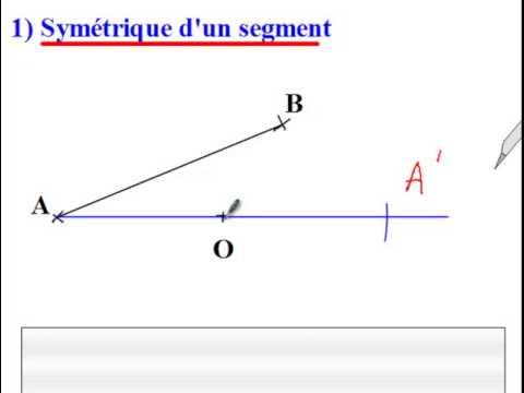 Symétrique d