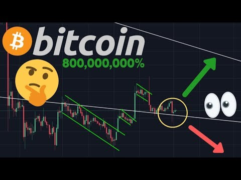 BITCOIN UP 800,000,000% The Past 10 Years!!!! | The BTC Price Will Reach $Millions!!