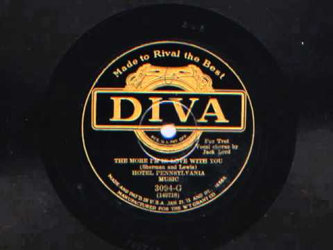 The More I'm In Love With You by Hotel Pennsylvania Music, 1929