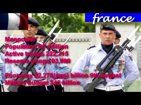 Top Most Powerful Countries In The World MILITARY POWER - 10 most powerful countries in the world 2015