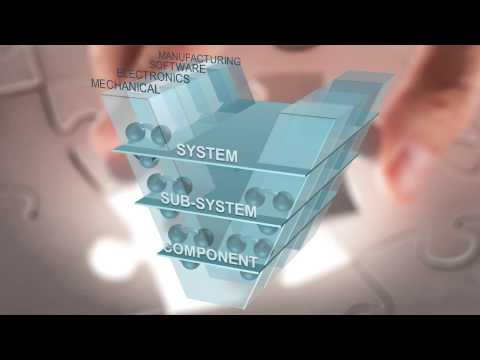 System Engineering Brief: Managing Complexity with a Systems Driven Approach