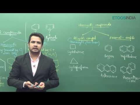NEET I Chemistry I Nomenclature of Organic Compound I Divyesh Tiwari DT Sir from ETOOSINDIA.COM