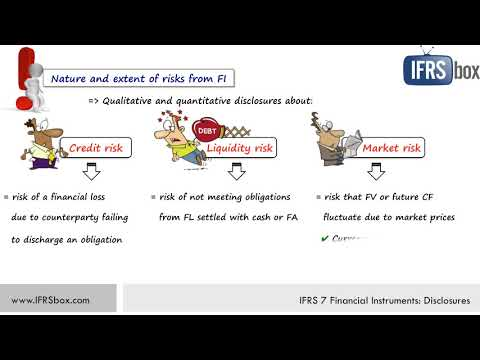 IFRS 7 Financial Instruments: Disclosures (summary)