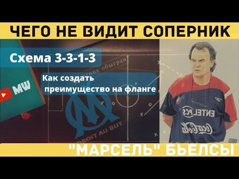 Матч 16: Чего не видит соперник. Тактический профиль М.Бьелсы