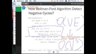 Bellman Ford on