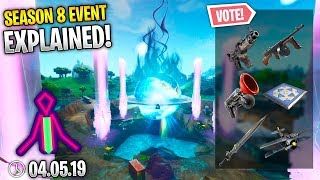 *NEW* Fortnite Season 8 'UNVAULTING' Event! (Times, Explained, Leaks & Sounds)