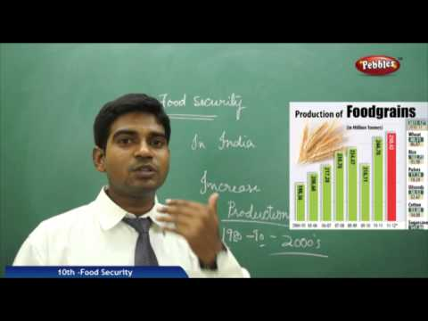 FOOD SECURITY- AP & TS Class 10th State Board Syllabus Social Studies
