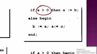 """Урок """"Программирование алгоритмов ветвления"""" (для школьников)"""