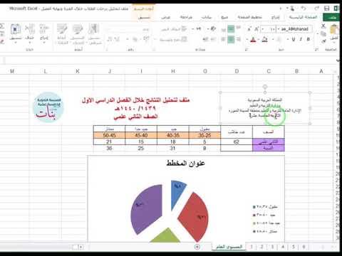 نموذج نقد الأسئلة ملفات المناهج الفصل الأول المناهج السعودية