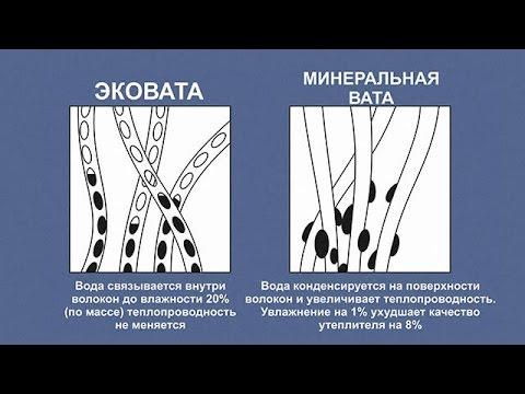 Сравнение эковаты и минваты. Теплоизоляционные характеристики. Тестируем минеральную вату