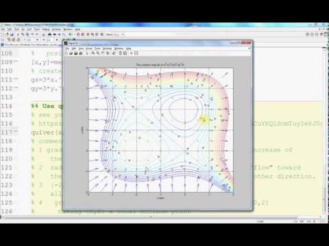 Max Min and Saddle points in Matlab - YouTube
