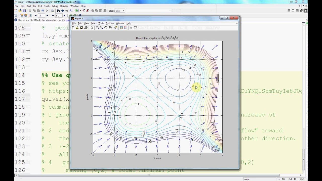 Matlab Quiver 3d