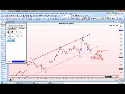 FTSE 100 Elliott Wave 14/10/2010