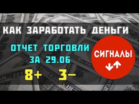 Видео Казино миллион бездепозитный бонус