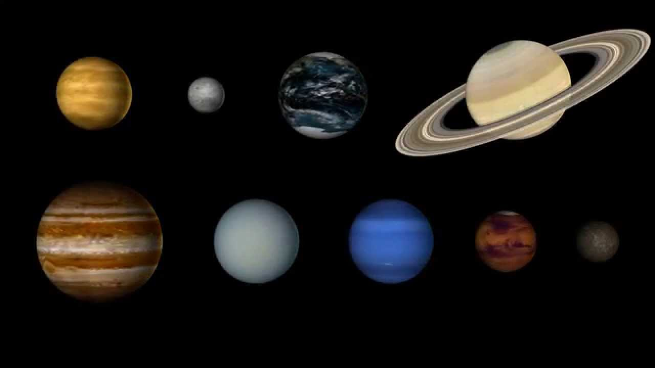 Solar System Planets Video