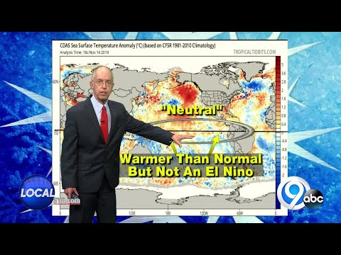 Justin The Web Guy - Newschannel9 Storm Team's Winter Outlook For December To March!