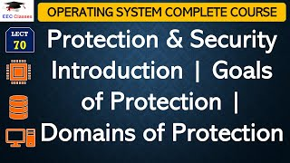 Protection & Security Introduction | Goals of Protection | Domains of Protection