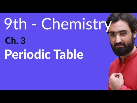 Matric Part 1 Chemistry Periodic Table Ch 3 9th Class Chemistry