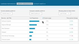 Introducing LinkedIn Website Demographics thumbnail