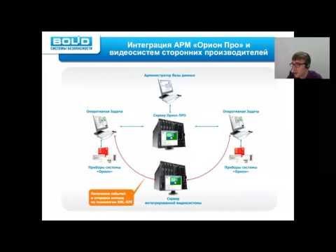 EVIDENCE – системы HD-видеонаблюдения