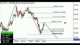 Forex Training 08-29-07 - Japanese Yen Short Position