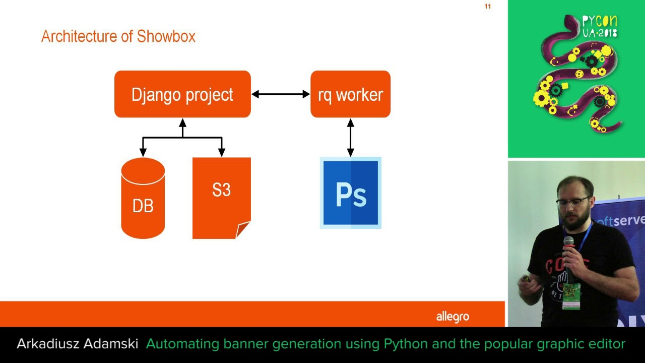 Image from Automating banner generation using Python and the popular graphic editor